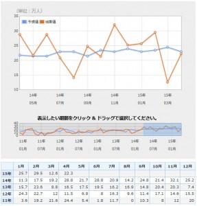 4.雇用統計
