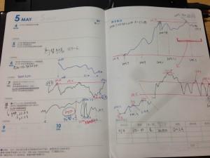 ryu-20150513-2